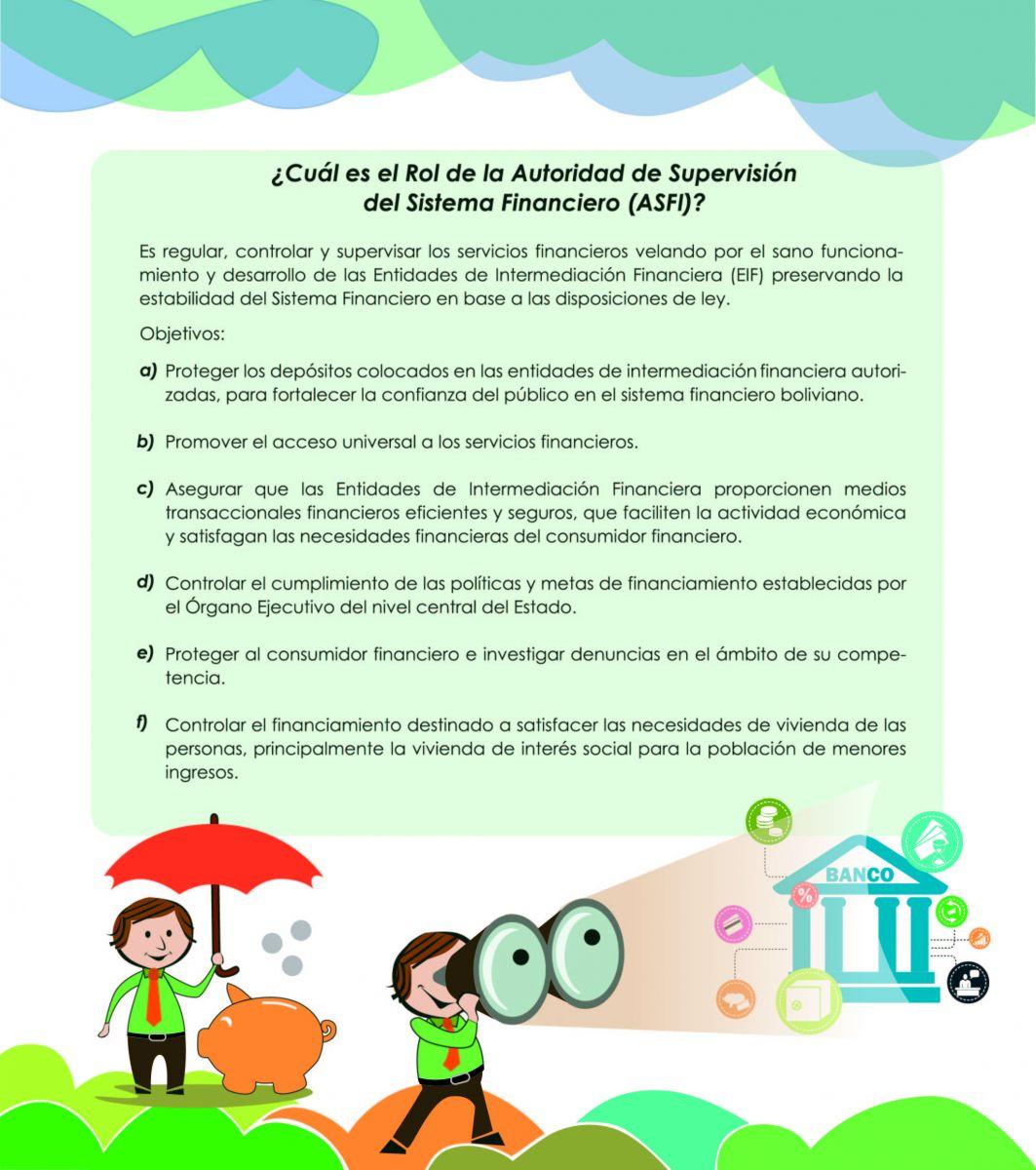 ¿Cuál es el Rol de la Autoridad de Supervisión del Sistema Financiero (ASFI)? - Parte1
